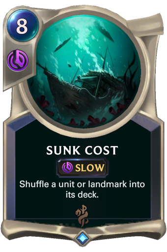 Sunk Cost Card Image