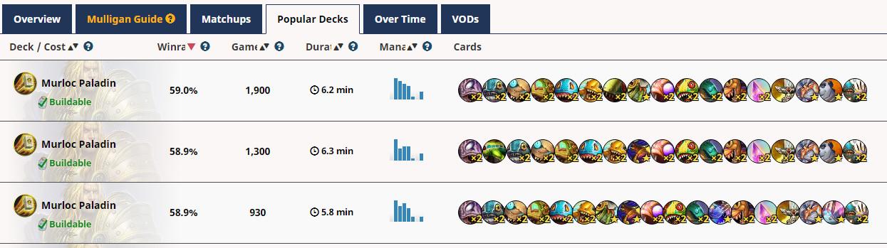 Popular decks