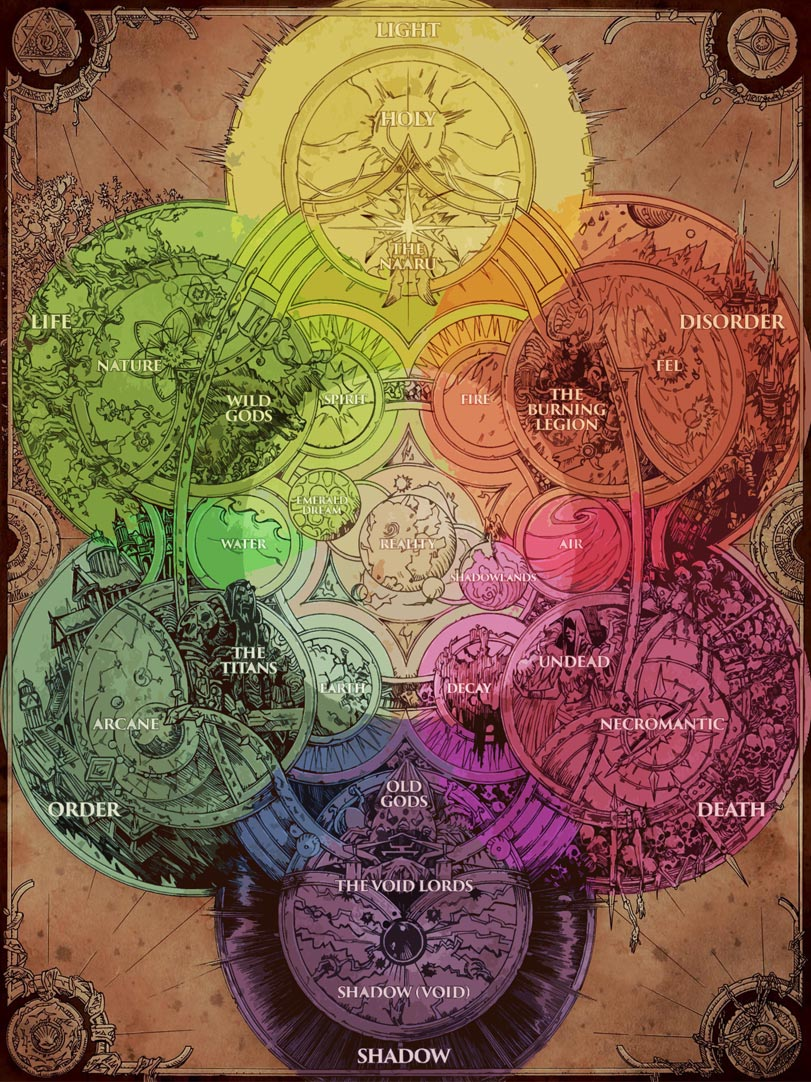 Azeroth World Chart